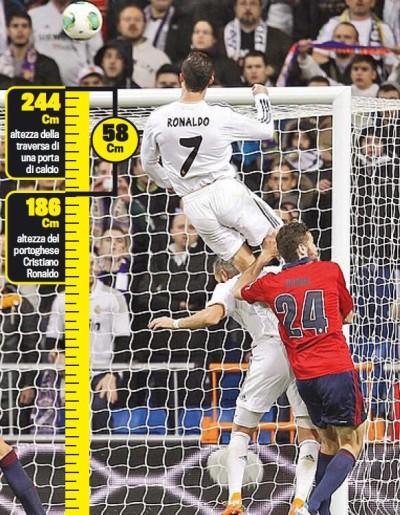 Cristiano Ronaldo, Złota Piłka, Real Madryt