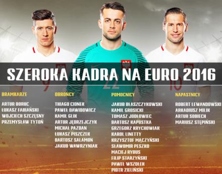 reprezentacja Polski, kadra na Euro 2016