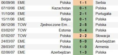 Polska, piłka nożna
